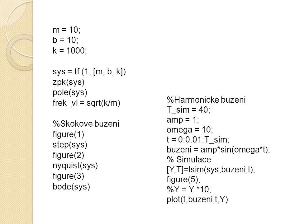 m = 10; b = 10; k = 1000; sys = tf (1, [m, b, k]) zpk(sys) pole(sys) frek_vl = sqrt(k/m) %Skokove buzeni.